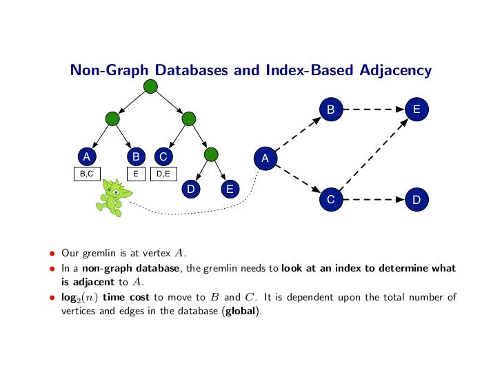Non-Graph Databases and Index-Based Adjacency                                                         B                 E ...