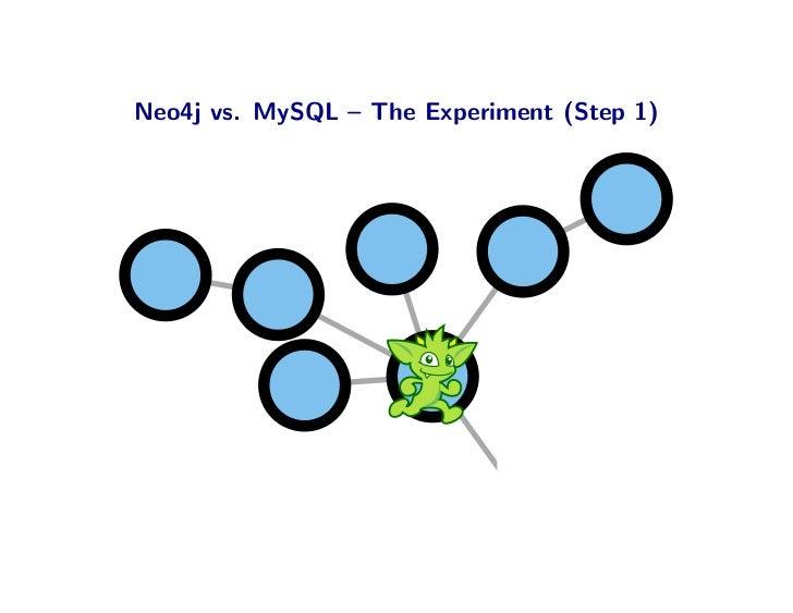 Neo4j vs. MySQL – The Experiment (Step 1)