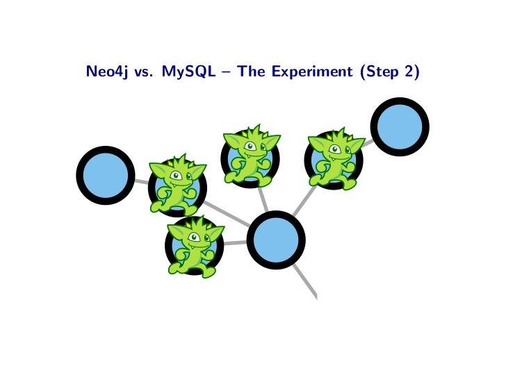 Neo4j vs. MySQL – The Experiment (Step 2)