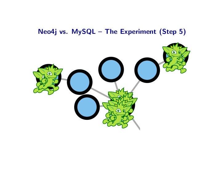Neo4j vs. MySQL – The Experiment (Step 5)