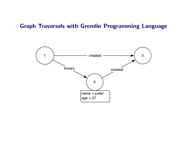 Graph Traversals with Gremlin Programming Language            1                created               3                 kno...