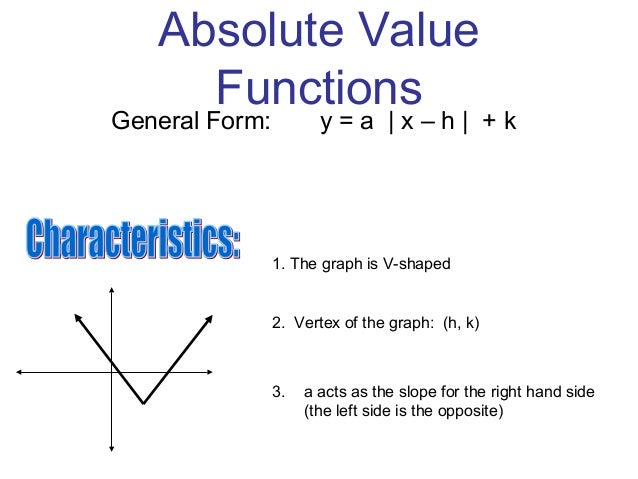 Graphing absolute value absolute value functions ccuart Image collections