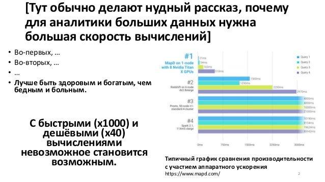 А.Левенчук -- аппаратное ускорение аналитики в BigData Slide 2
