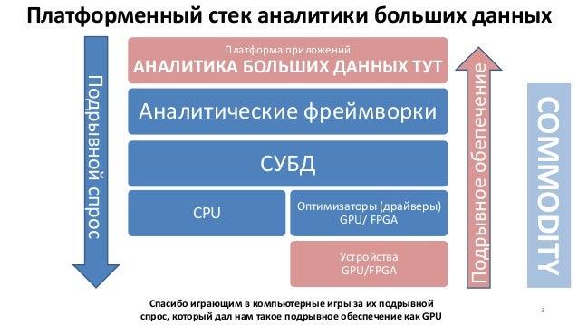 А.Левенчук -- аппаратное ускорение аналитики в BigData Slide 3