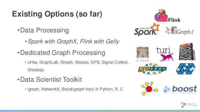Graph Analytics: Graph Algorithms Inside Neo4j