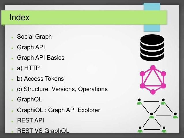 REST API Graph API GraphQL GraphiQL Presentation