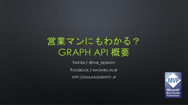 営業マンにもわかる?GRAPH API 概要TWITTER / @PHR_EIDENTITYFACEBOOK / NAOHIRO.FUJIEHTTP://IDMLAB.EIDENTITY.JP