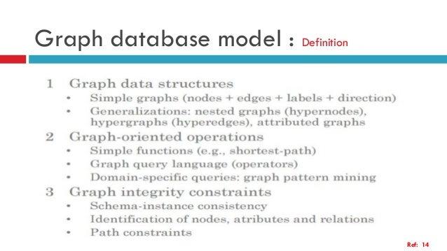 Graph based data models