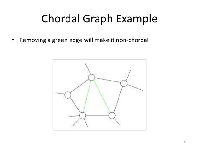 chordal graph coloring pages - photo#27
