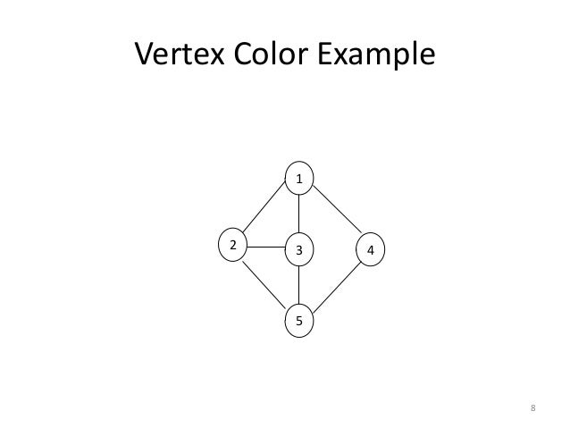 vertex edge coloring pages - photo#17