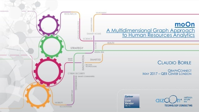 moOn A Multidimensional Graph Approach to Human Resources Analytics CLAUDIO BORILE GRAPHCONNECT MAY 2017 – QEII CENTER LON...