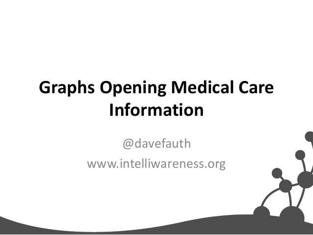 Graphs Opening Medical Care Information @davefauth www.intelliwareness.org