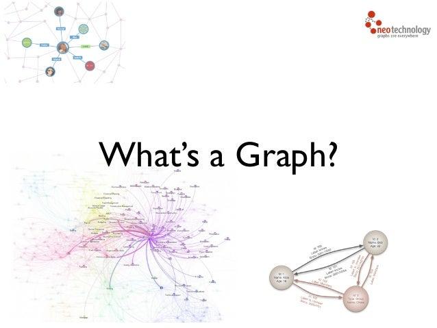 Graph database Use Cases Slide 2