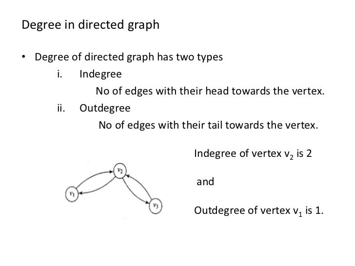 graphs in data structure A developer offers a basic and quick introductory discussion to how to use graphs to represent data and data flows in data structures and big data projects.