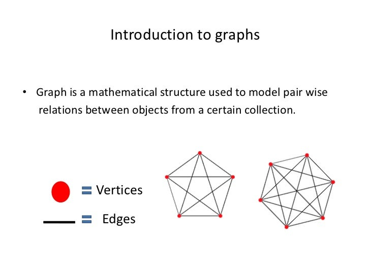 graphs in data structure A gentle introduction to data structures: how graphs work source: graphs are by far my favorite data structure and also one of the most versatile, but that's.