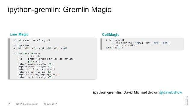 ©2017 IBM Corporation 19 June 201717 ipython-gremlin: Gremlin Magic ipython-gremlin: David Michael Brown @davebshow Line M...