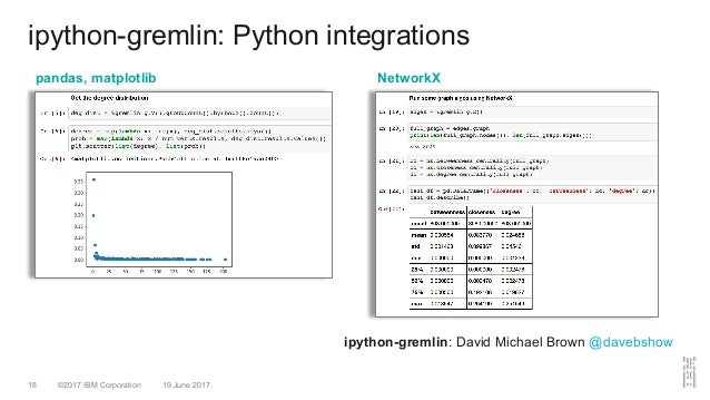 ©2017 IBM Corporation 19 June 201718 ipython-gremlin: Python integrations ipython-gremlin: David Michael Brown @davebshow ...