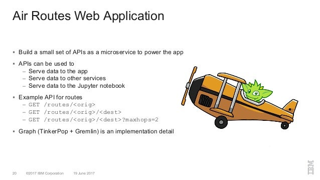 ©2017 IBM Corporation 19 June 201720 Air Routes Web Application § Build a small set of APIs as a microservice to power the...