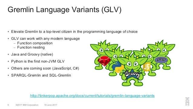 ©2017 IBM Corporation 19 June 20179 Gremlin Language Variants (GLV) § Elevate Gremlin to a top-level citizen in the progra...