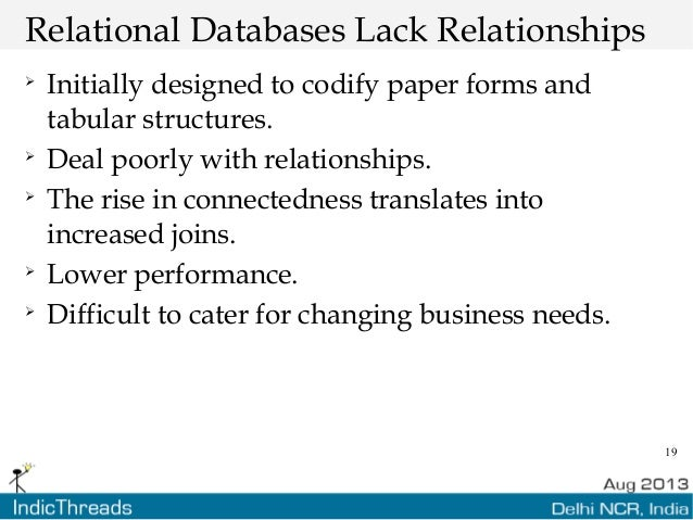 19 Relational Databases Lack Relationships  Initially designed to codify paper forms and tabular structures.  Deal poorl...