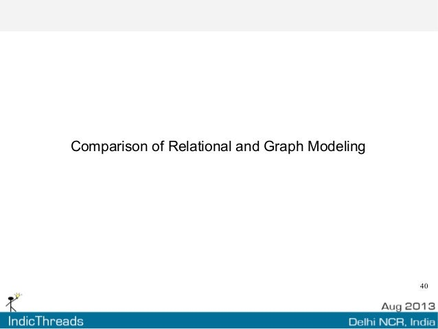 40 Comparison of Relational and Graph Modeling