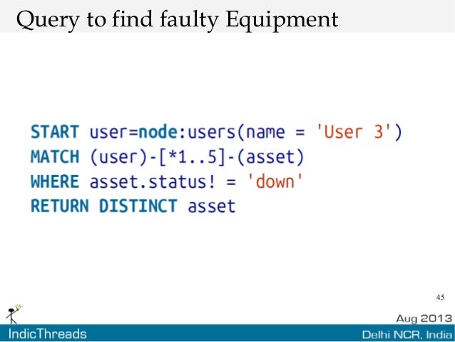 45 Query to find faulty Equipment