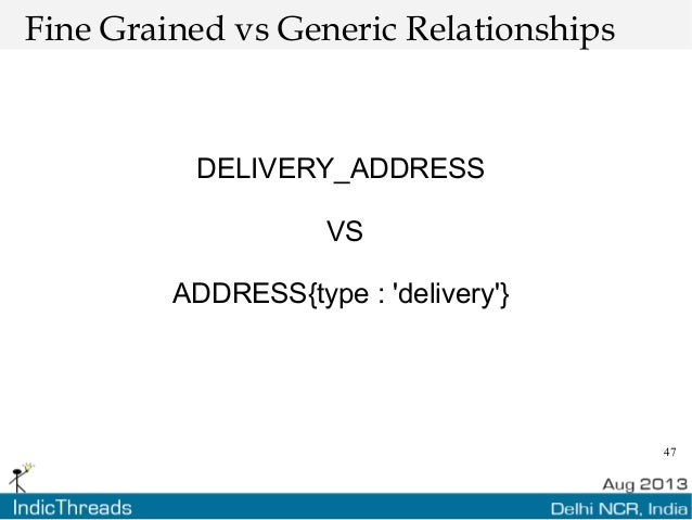 47 Fine Grained vs Generic Relationships DELIVERY_ADDRESS VS ADDRESS{type : 'delivery'}