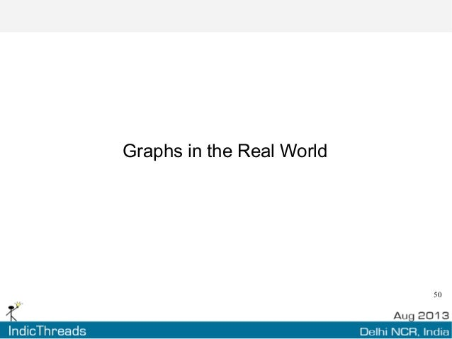 50 Graphs in the Real World