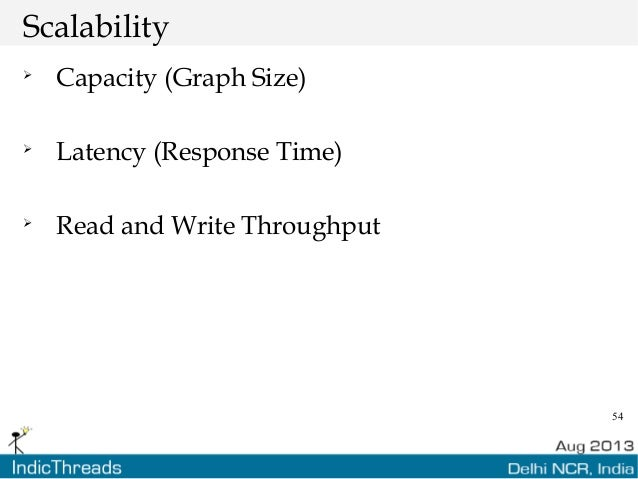 54 Scalability  Capacity (Graph Size)  Latency (Response Time)  Read and Write Throughput