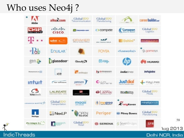58 Who uses Neo4j ?