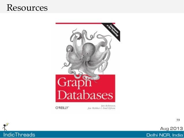 59 Resources