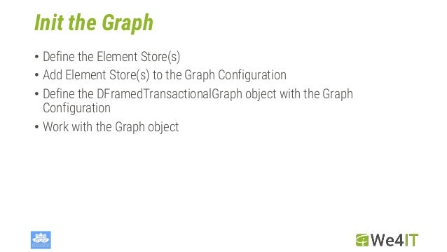 Init the Graph • Define the Element Store(s) • Add Element Store(s) to the Graph Configuration • Define the DFramedTransac...