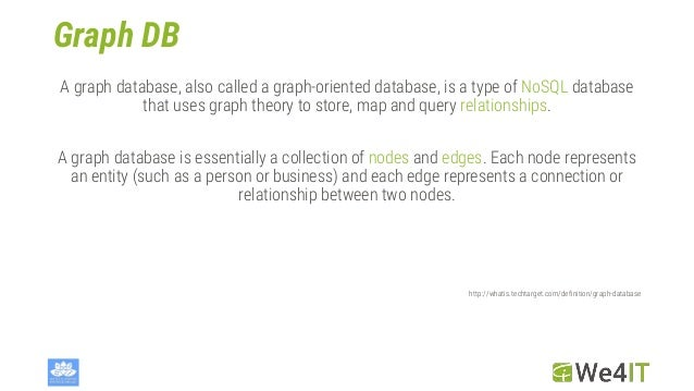 Graph DB A graph database, also called a graph-oriented database, is a type of NoSQL database that uses graph theory to st...