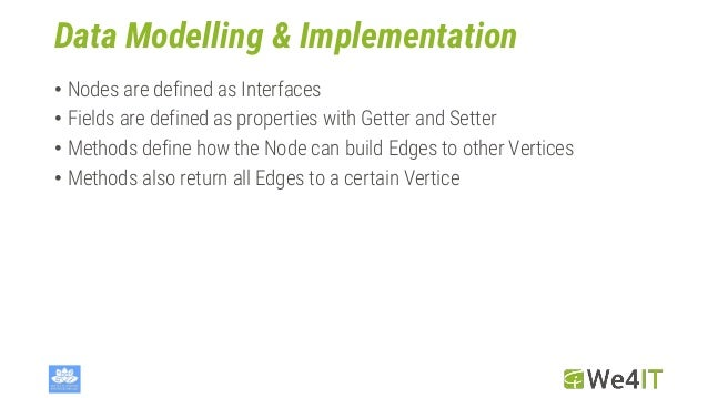 Data Modelling & Implementation • Nodes are defined as Interfaces • Fields are defined as properties with Getter and Sette...