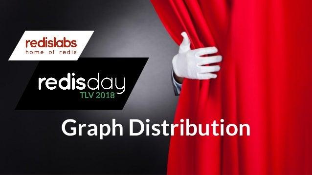 Graph Distribution