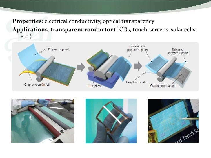 Properties: electrical conductivity, optical transparencyApplications: transparent conductor (LCDs, touch-screens, solar c...