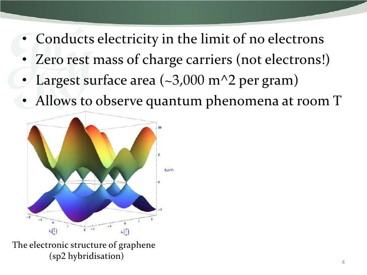 •   Conducts electricity in the limit of no electrons  •   Zero rest mass of charge carriers (not electrons!)  •   Largest...