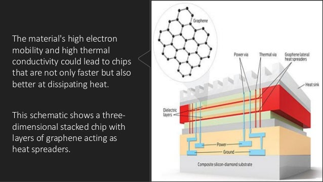 Optical Properties  Graphene, despite it is only 1 atom thick, is still visible to the naked eye.  Due to its unique ele...
