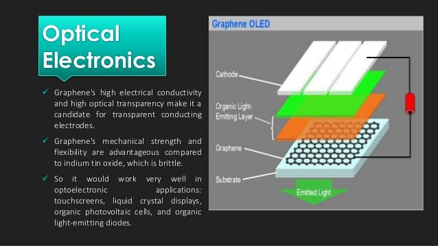 Filters Desalination: By very precise control over the size of the holes in the graphene sheet, graphene oxide filters cou...