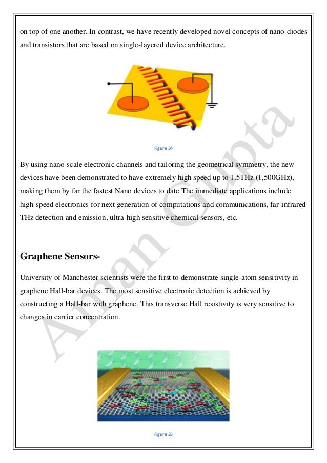 Thesis on capm and its applications
