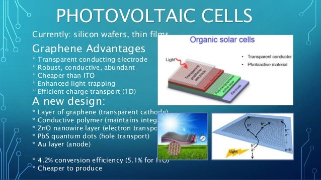 PHOTOVOLTAIC CELLS Currently: silicon wafers, thin films Graphene Advantages * Transparent conducting electrode * Robust, ...
