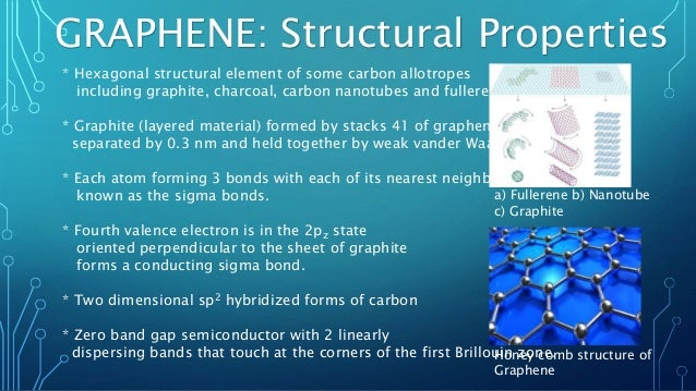 GRAPHENE: Structural Properties * Hexagonal structural element of some carbon allotropes including graphite, charcoal, car...