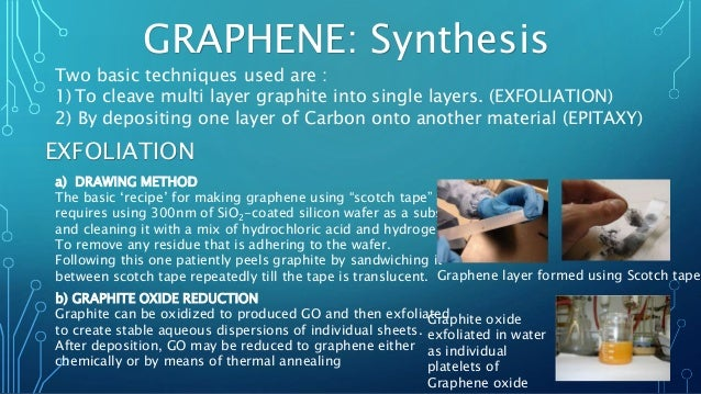 GRAPHENE: Synthesis Two basic techniques used are : 1) To cleave multi layer graphite into single layers. (EXFOLIATION) 2)...