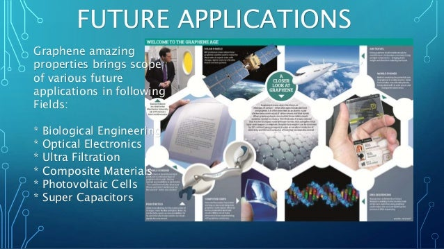 FUTURE APPLICATIONS Graphene amazing properties brings scope of various future applications in following Fields: * Biologi...