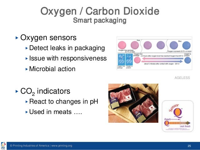 © Printing Industries of America   www.printing.org 25 Oxygen / Carbon Dioxide Smart packaging ▶ Oxygen sensors ▶ Detect l...