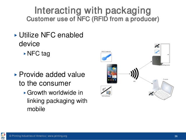 © Printing Industries of America   www.printing.org 36 Interacting with packaging Customer use of NFC (RFID from a produce...