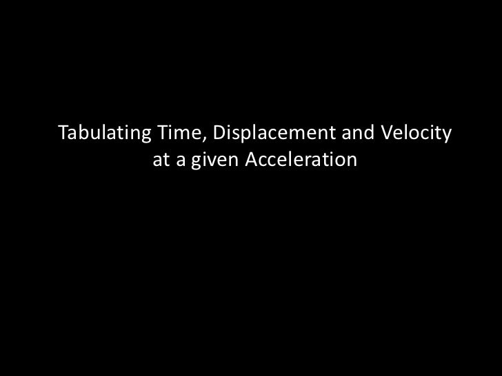 Tabulating Time, Displacement and Velocity at a given Acceleration<br />