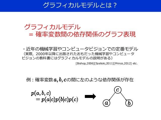 グラフィカルモデル入門 Slide 2