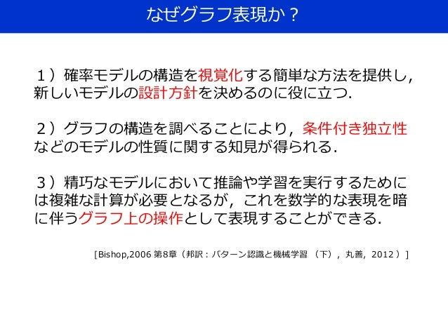 グラフィカルモデル入門 Slide 3