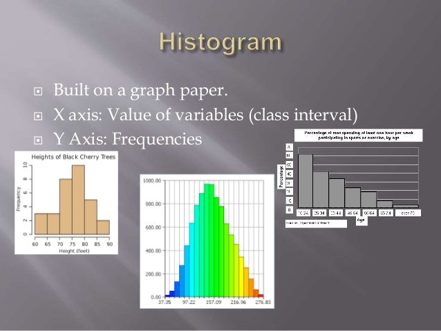 graphical representation of data Full-text paper (pdf): graphical representation of data: the effect of the use of a dynamical statistics technological tool.